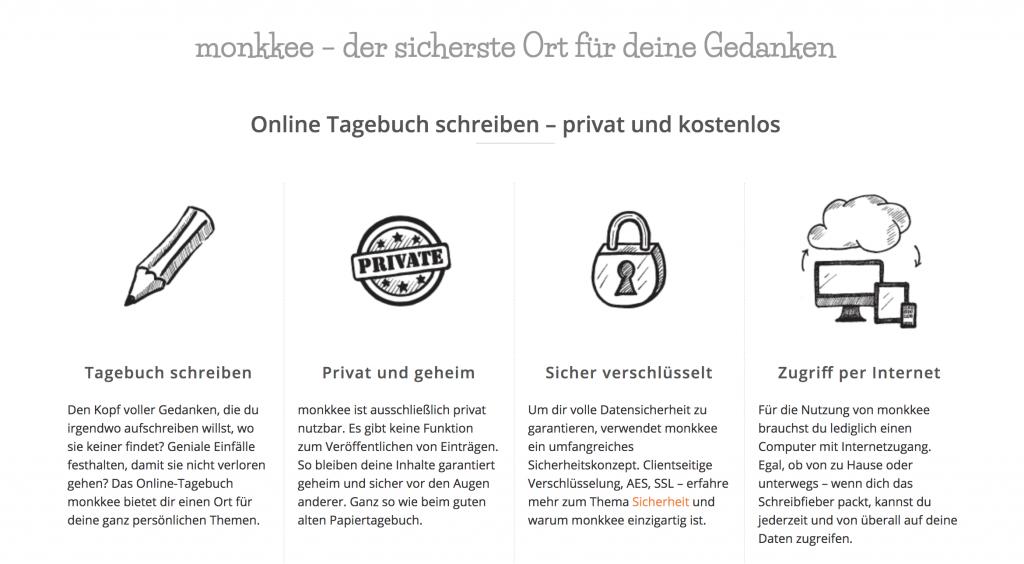 Tagebuch Apps: Die besten digitalen Tagebücher (Desktop, Android ...